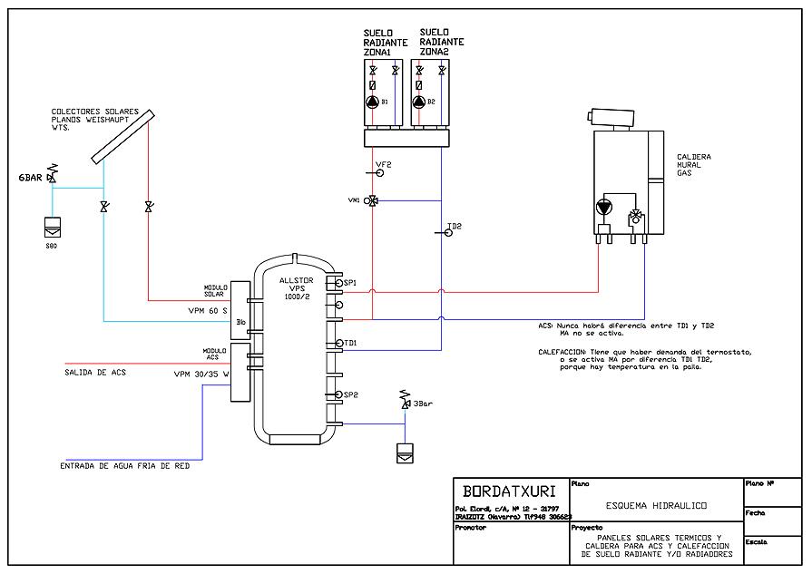 Esquemas Hidraulicos De Calefaccion Acs Y Energia Solar