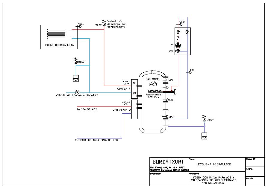 Bordatxuri - Esquema de instalación de fogón con paila para ACS y calefacción de suelo radiante y radiadores