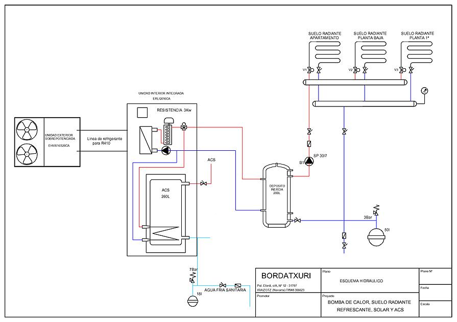 Bordatxuri - Esquema de instalación de aerotermia con bomba de calor, suelo radiante refrescante, solar y ACS