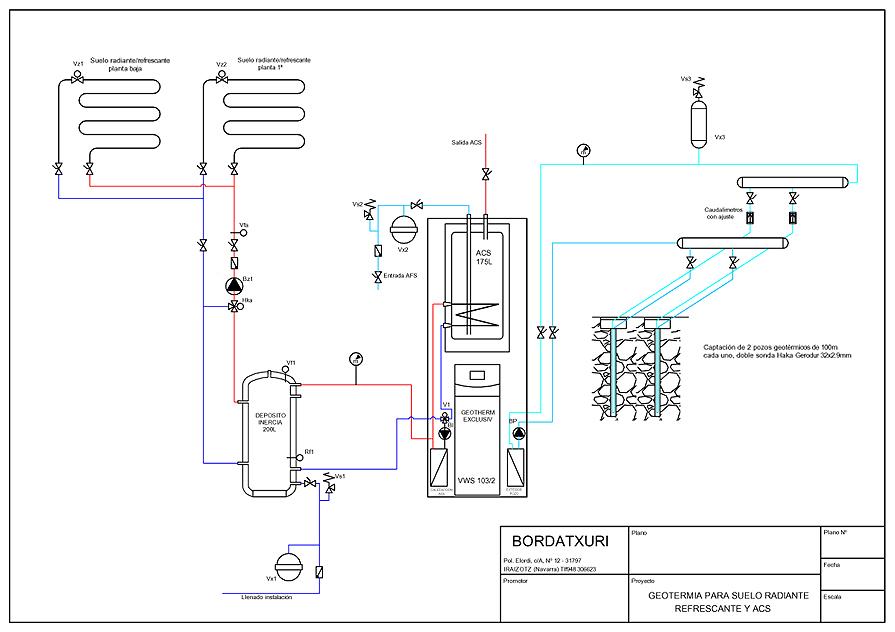 Bordatxuri - Esquema de instalación de geotermia para suelo radiante refrescante y ACS